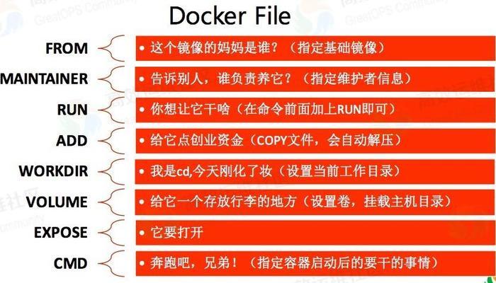Dockerfile.jpg